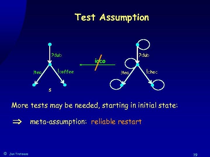 Test Assumption ? dub !coffee !tea ? dub ioco !tea !choc s More tests