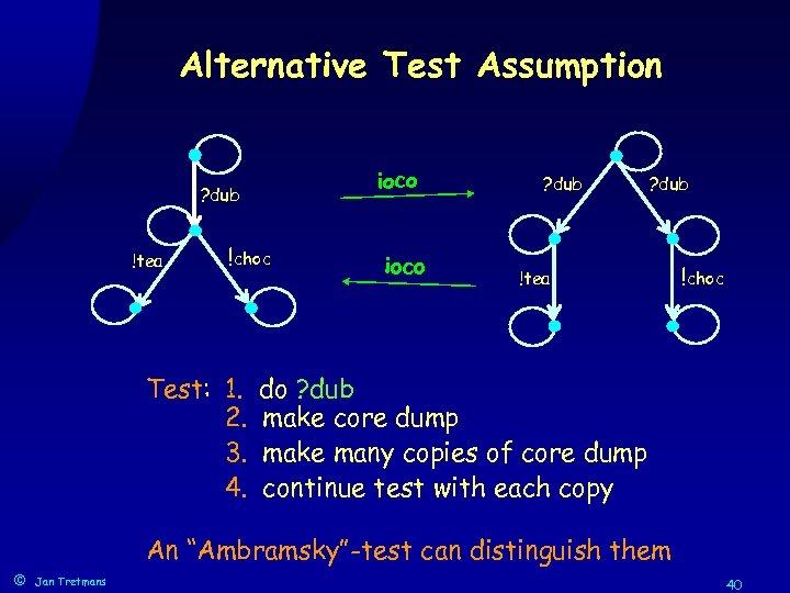 Alternative Test Assumption ioco ? dub !tea !choc Test: 1. 2. 3. 4. ioco