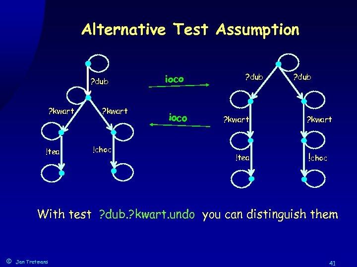 Alternative Test Assumption ? dub ? kwart !tea ? kwart !choc ioco ? dub