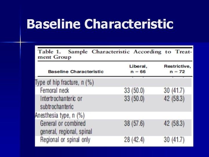 Baseline Characteristic