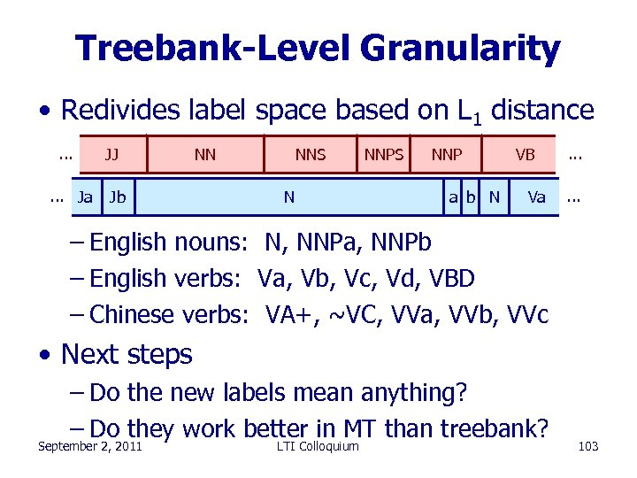 Treebank-Level Granularity • Redivides label space based on L 1 distance. . . –