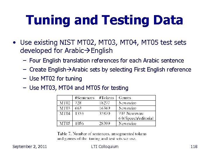 Tuning and Testing Data • Use existing NIST MT 02, MT 03, MT 04,