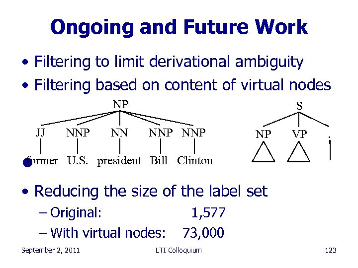 Ongoing and Future Work • Filtering to limit derivational ambiguity • Filtering based on