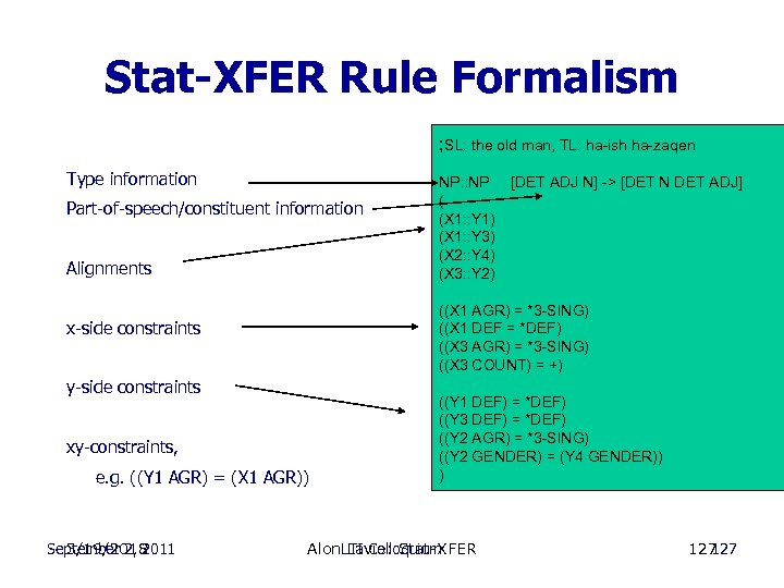 Stat-XFER Rule Formalism ; SL: the old man, TL: ha-ish ha-zaqen Type information Part-of-speech/constituent