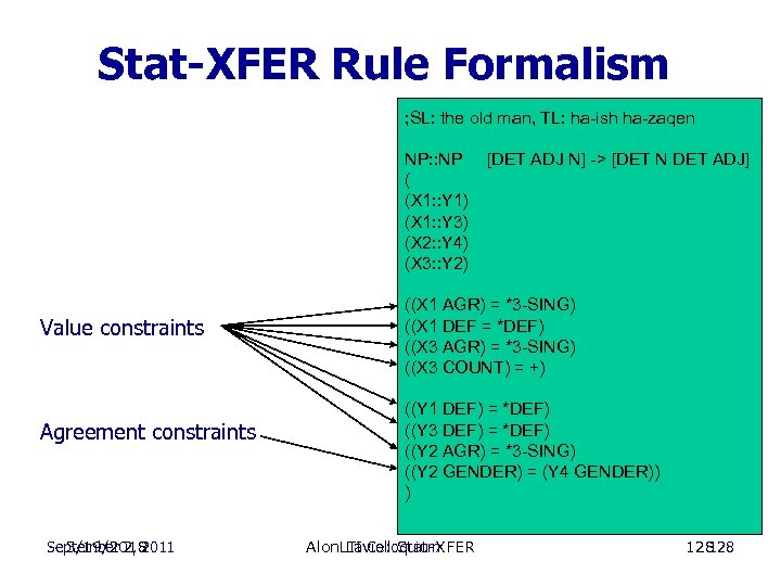 Stat-XFER Rule Formalism ; SL: the old man, TL: ha-ish ha-zaqen NP: : NP