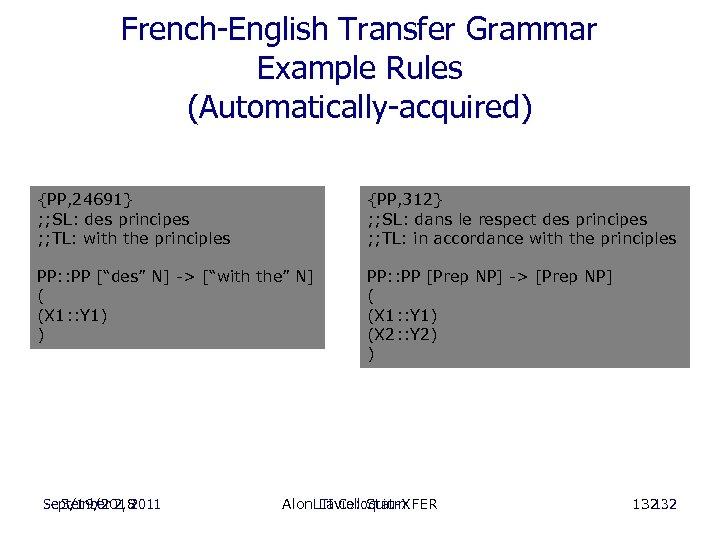 French-English Transfer Grammar Example Rules (Automatically-acquired) {PP, 24691} ; ; SL: des principes ;