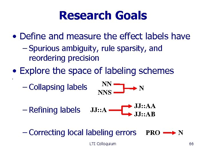 Research Goals • Define and measure the effect labels have – Spurious ambiguity, rule