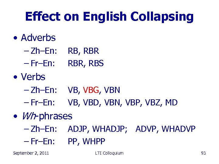 Effect on English Collapsing • Adverbs – Zh–En: – Fr–En: RB, RBR, RBS •