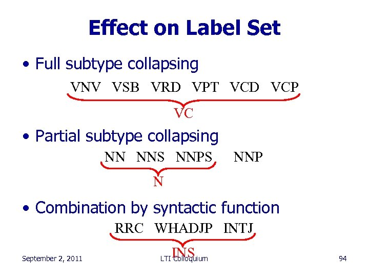 Effect on Label Set • Full subtype collapsing VNV VSB VRD VPT VCD VCP