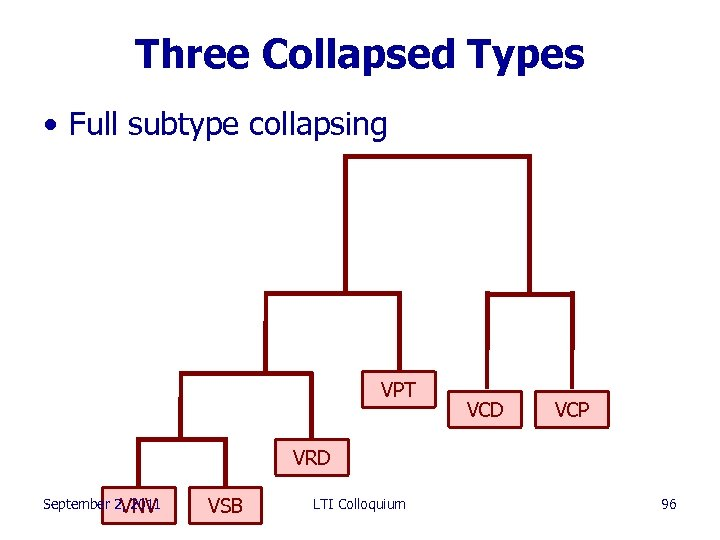 Three Collapsed Types • Full subtype collapsing VPT VCD VCP VRD September 2, 2011
