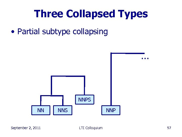 Three Collapsed Types • Partial subtype collapsing . . . NNPS NN September 2,