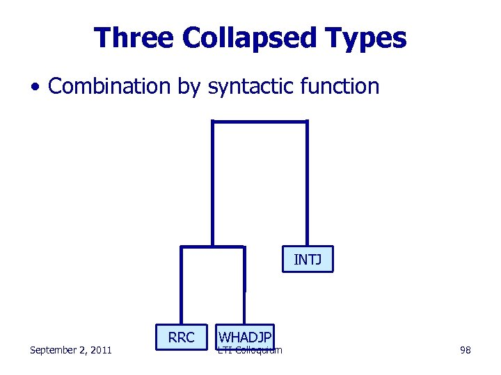 Three Collapsed Types • Combination by syntactic function INTJ September 2, 2011 RRC WHADJP
