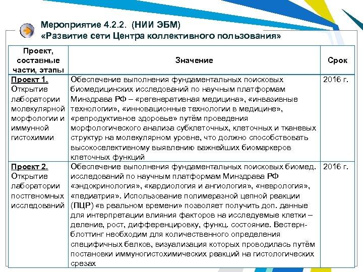 Мероприятие 4. 2. 2. (НИИ ЭБМ) «Развитие сети Центра коллективного пользования» Проект, составные части,