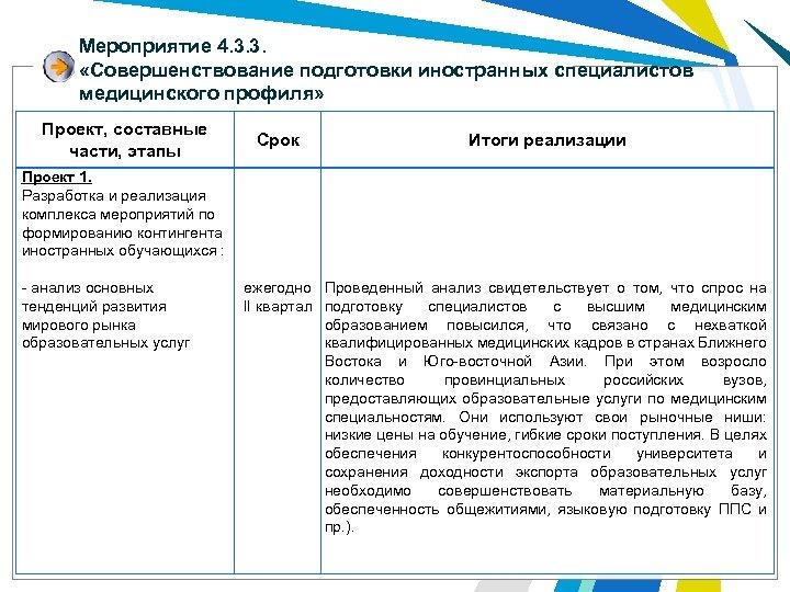 Мероприятие 4. 3. 3. «Совершенствование подготовки иностранных специалистов медицинского профиля» Проект, составные части, этапы