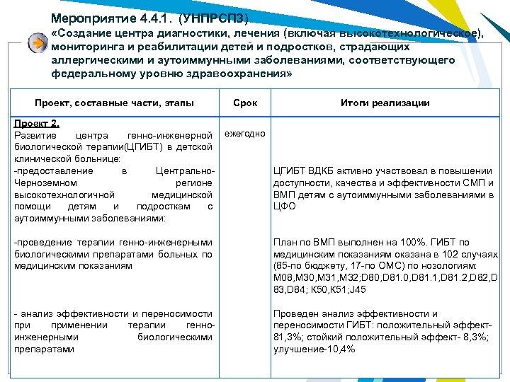 Мероприятие 4. 4. 1. (УНПРСПЗ) «Создание центра диагностики, лечения (включая высокотехнологическое), мониторинга и реабилитации