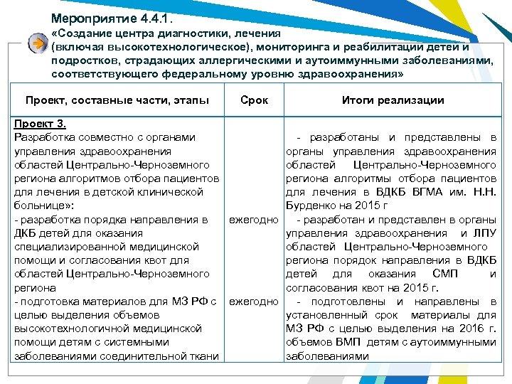 Мероприятие 4. 4. 1. «Создание центра диагностики, лечения (включая высокотехнологическое), мониторинга и реабилитации детей