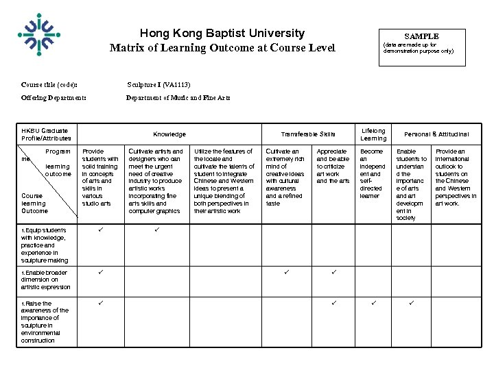 Hong Kong Baptist University Matrix of Learning Outcome at Course Level Course title (code):