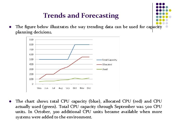 Trends and Forecasting l The figure below illustrates the way trending data can be