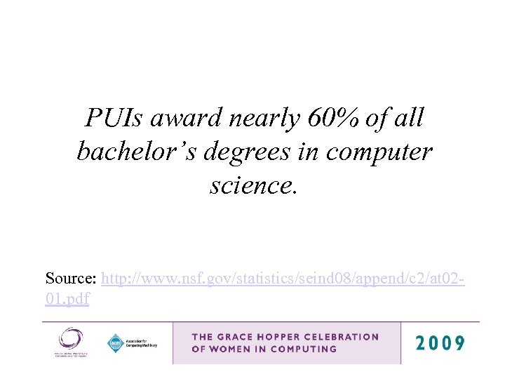 PUIs award nearly 60% of all bachelor's degrees in computer science. Source: http: //www.