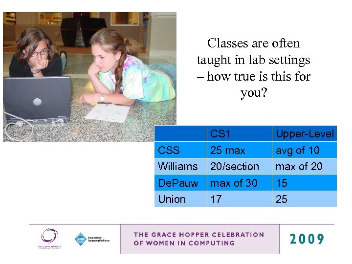 Classes are often taught in lab settings – how true is this for you?