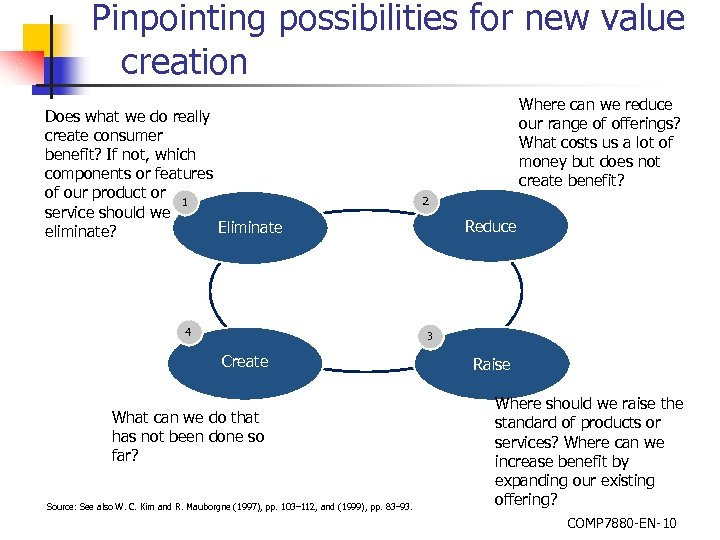 Pinpointing possibilities for new value creation Does what we do really create consumer benefit?