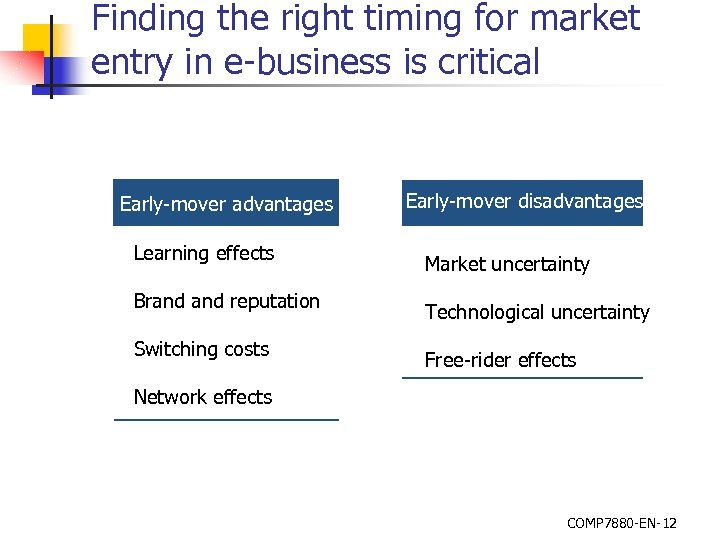 Finding the right timing for market entry in e-business is critical Early-mover advantages Learning