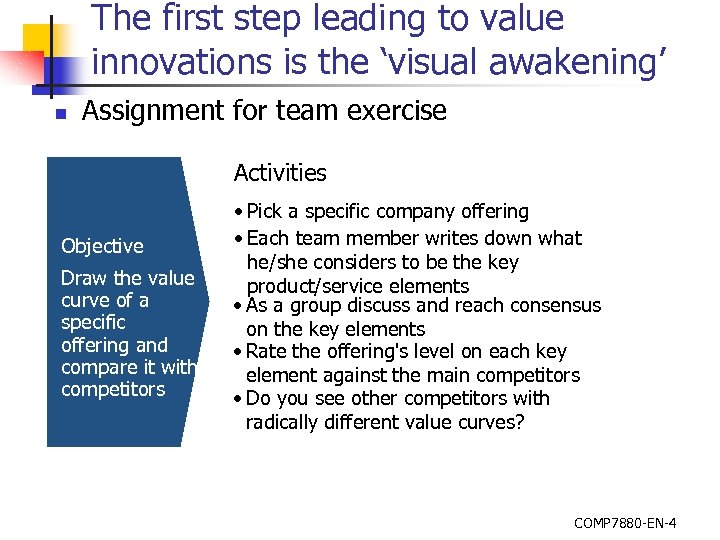 The first step leading to value innovations is the 'visual awakening' n Assignment for
