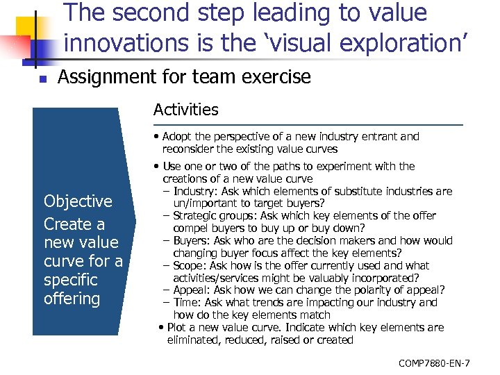 The second step leading to value innovations is the 'visual exploration' n Assignment for