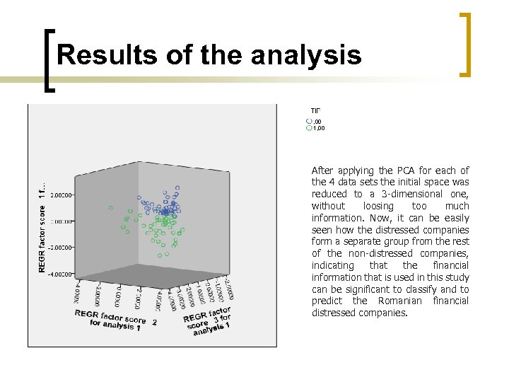 Results of the analysis After applying the PCA for each of the 4 data