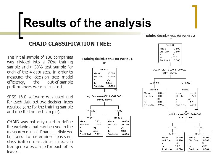 Results of the analysis Training decision tree for PANEL 2 CHAID CLASSIFICATION TREE: The