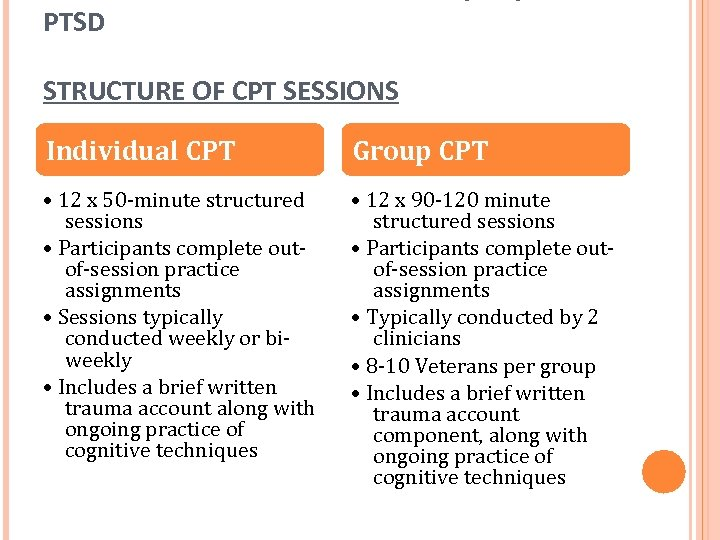 PTSD STRUCTURE OF CPT SESSIONS Individual CPT Group CPT • 12 x 50 -minute
