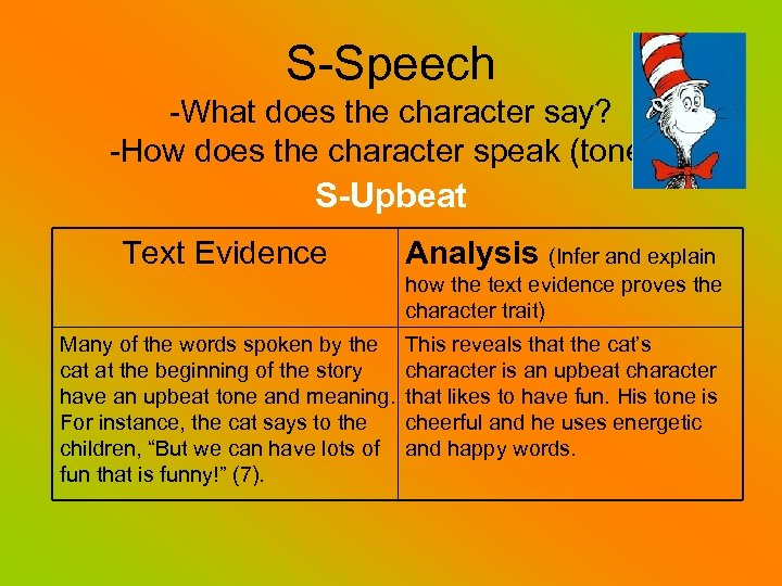 S-Speech -What does the character say? -How does the character speak (tone)? S-Upbeat Text
