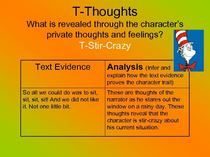 T-Thoughts What is revealed through the character's private thoughts and feelings? T-Stir-Crazy Text Evidence