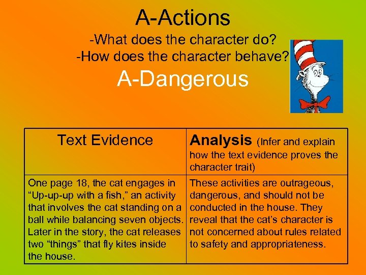 A-Actions -What does the character do? -How does the character behave? A-Dangerous Text Evidence