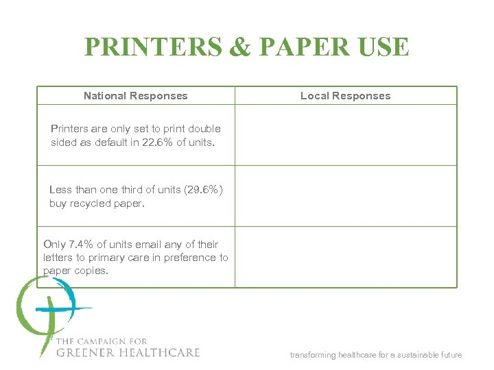 PRINTERS & PAPER USE National Responses Local Responses Printers are only set to print