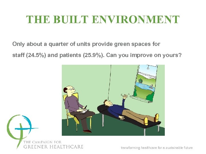 THE BUILT ENVIRONMENT Only about a quarter of units provide green spaces for staff