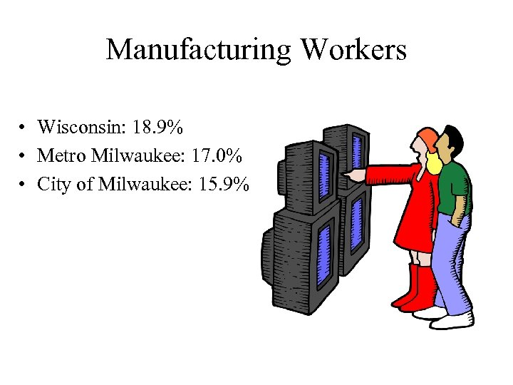 Manufacturing Workers • Wisconsin: 18. 9% • Metro Milwaukee: 17. 0% • City of