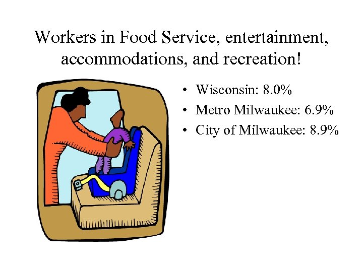 Workers in Food Service, entertainment, accommodations, and recreation! • Wisconsin: 8. 0% • Metro