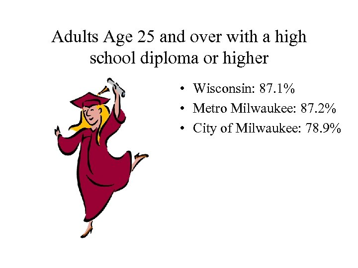 Adults Age 25 and over with a high school diploma or higher • Wisconsin: