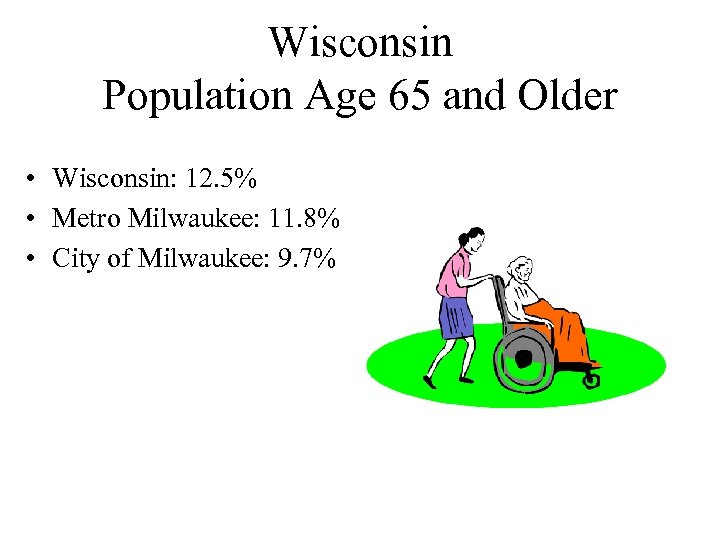 Wisconsin Population Age 65 and Older • Wisconsin: 12. 5% • Metro Milwaukee: 11.