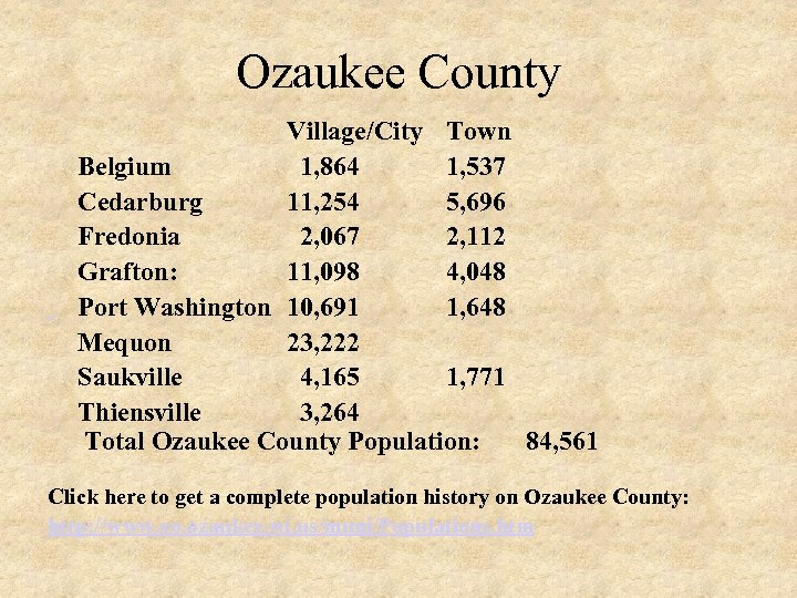 Ozaukee County Village/City Town Belgium 1, 864 1, 537 Cedarburg 11, 254 5, 696