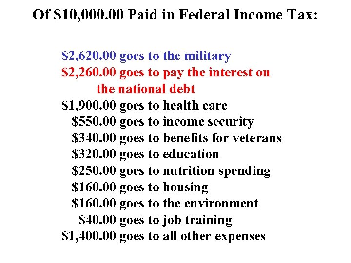 Of $10, 000. 00 Paid in Federal Income Tax: $2, 620. 00 goes to