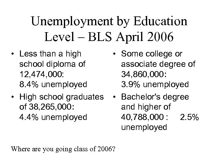Unemployment by Education Level – BLS April 2006 • Less than a high school