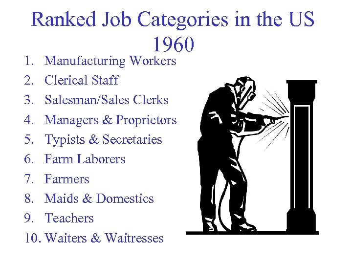 Ranked Job Categories in the US 1960 1. Manufacturing Workers 2. Clerical Staff 3.