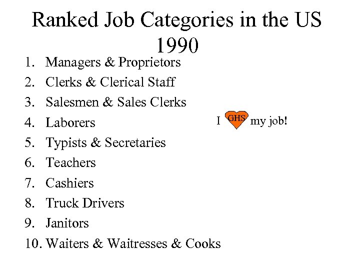 Ranked Job Categories in the US 1990 1. Managers & Proprietors 2. Clerks &