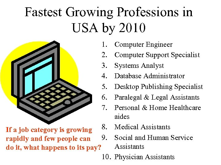 Fastest Growing Professions in USA by 2010 1. 2. 3. 4. 5. 6. 7.