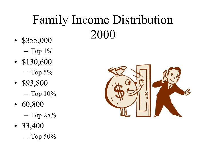 • Family Income Distribution 2000 $355, 000 – Top 1% • $130, 600