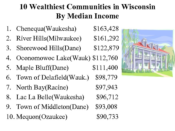 10 Wealthiest Communities in Wisconsin By Median Income 1. Chenequa(Waukesha) $163, 428 2. River