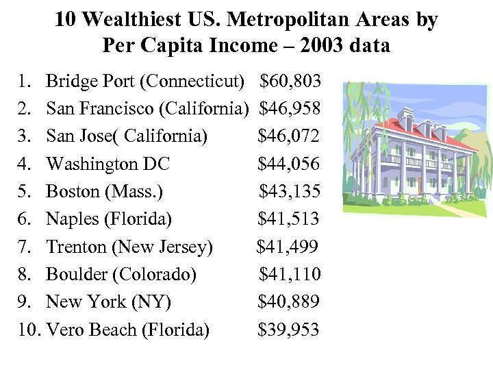 10 Wealthiest US. Metropolitan Areas by Per Capita Income – 2003 data 1. Bridge