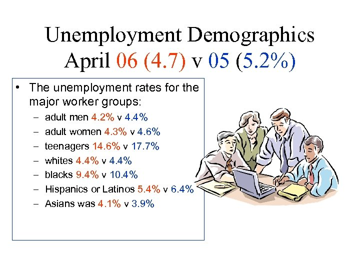 Unemployment Demographics April 06 (4. 7) v 05 (5. 2%) • The unemployment rates